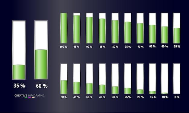 Zestaw diagramów procentowych
