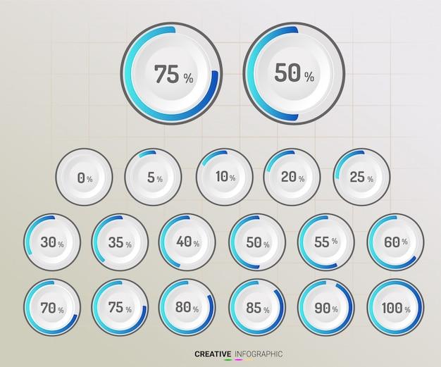 Zestaw diagramów procentu koła