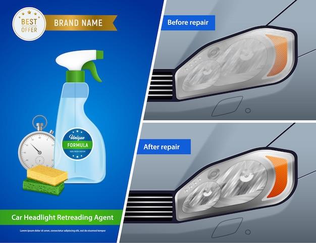 Zestaw do renowacji reflektorów samochodowych reklamujący realistyczne kompozycje z gąbkami w sprayu środka czyszczącego przed po