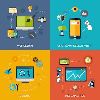 Zestaw do tworzenia stron internetowych