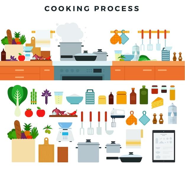 Zestaw elementów ilustrujących proces gotowania