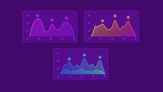 Zestaw elementów interfejsu użytkownika wykresów
