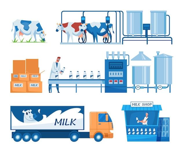 Zestaw etapów produkcji mleka. ilustracja kreskówka