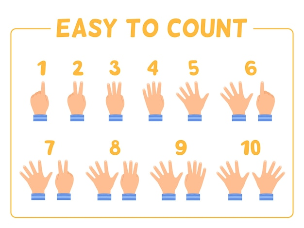 Zestaw gestów do liczenia z liczbami. ręce dzieci pokazują różne liczby. plakat do nauki hrabiego. kreskówka mieszkanie na białym tle na białym tle.
