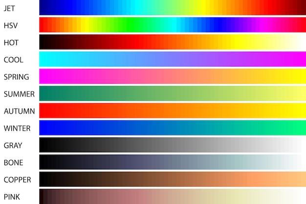 Zestaw gradientu kolorów. wykres palety kolorów