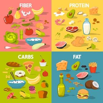 Zestaw grup żywności. pokarm zawierający białko i błonnik