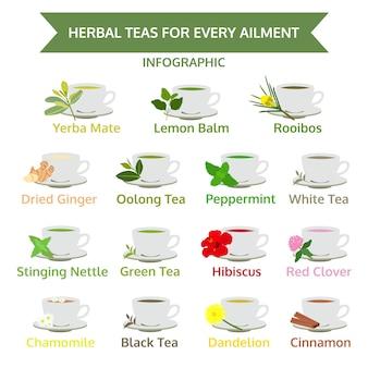 Zestaw herbat ziołowych