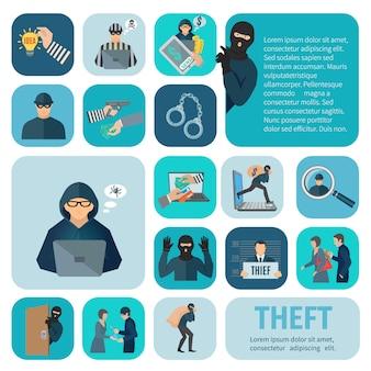Zestaw ikon kradzieży i kradzieży