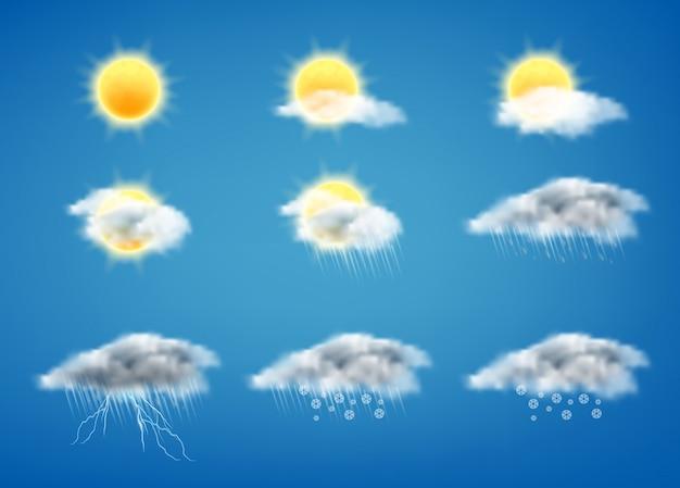 Zestaw ikon prognozy pogody dla interfejsów internetowych lub aplikacji mobilnych