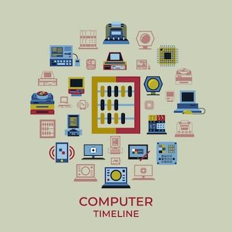 Zestaw ikon technologii osi czasu komputera osobistego