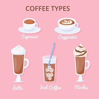 Zestaw Ilustracji Rodzajów Kawy Darmowych Wektorów
