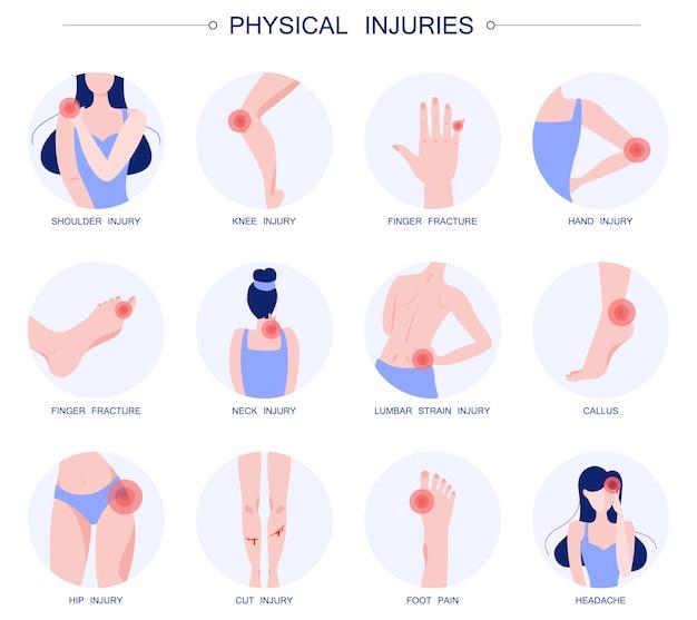 Zestaw ilustracji urazów ciała. kolekcja kreskówek z różnymi rodzajami bólu w organizmie człowieka. człowiek po bolesnym uszkodzeniu, urazie.