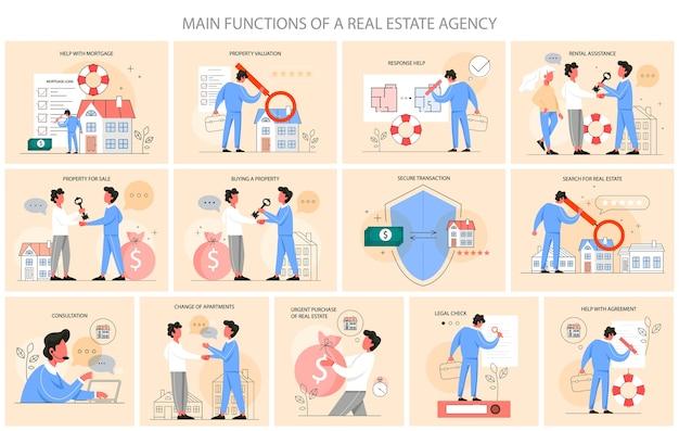 Zestaw infografik głównych funkcji agencji nieruchomości. pomysł na sprzedaż i wynajem domu. umowa biznesowa, kredyt hipoteczny i wynajem. koncepcja agenta lub pośrednika w obrocie nieruchomościami. ilustracja
