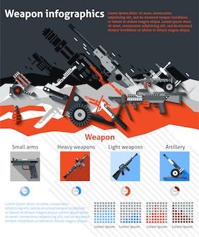 Zestaw infografiki broń