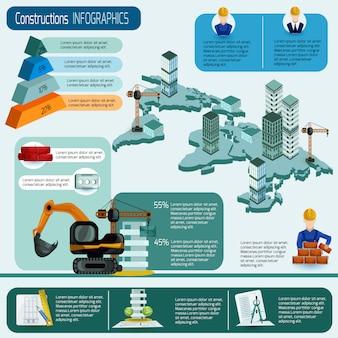 Zestaw infografiki budowlane