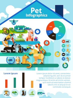 Zestaw infografiki dla zwierząt