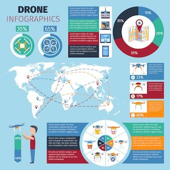 Zestaw infografiki drone