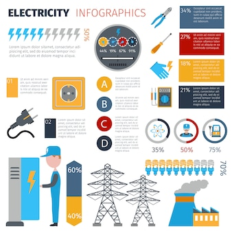 Zestaw infografiki energii elektrycznej
