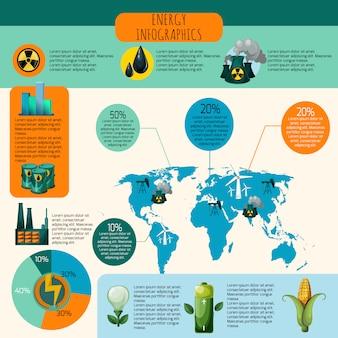 Zestaw infografiki energii