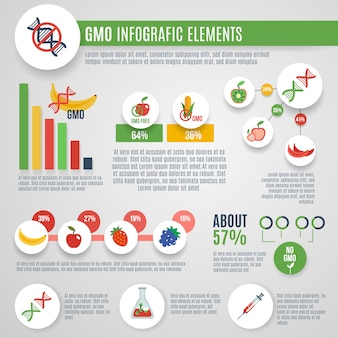 Zestaw infografiki Gmo