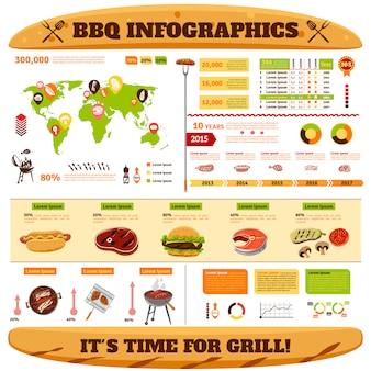 Zestaw infografiki grilla