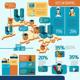 Zestaw infografiki hotel