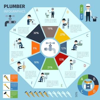 Zestaw infografiki hydraulik