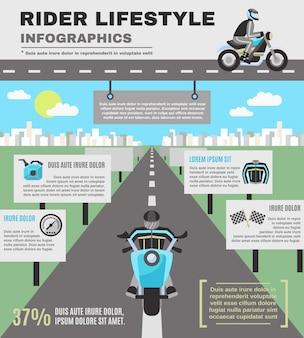 Zestaw infografiki jeździec