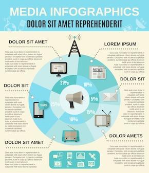 Zestaw infografiki multimedialnych