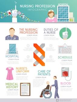 Zestaw infografiki pielęgniarka
