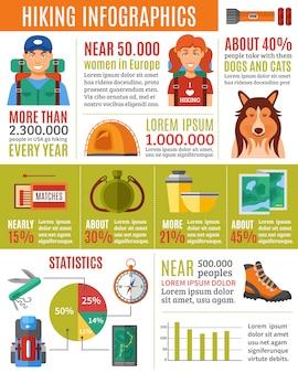 Zestaw infografiki piesze wycieczki