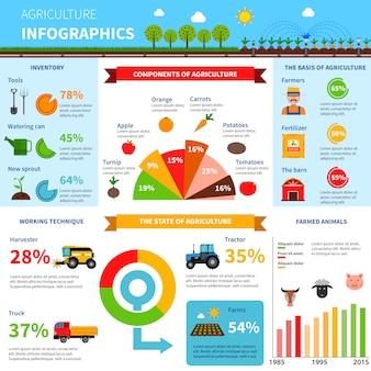 Zestaw infografiki rolnictwa