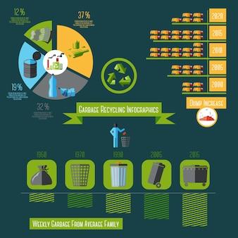 Zestaw infografiki śmieci