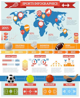 Zestaw infografiki sportu