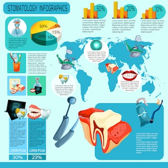 Zestaw infografiki stomatologii
