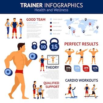 Zestaw infografiki trenera