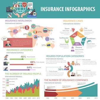 Zestaw infografiki ubezpieczenia