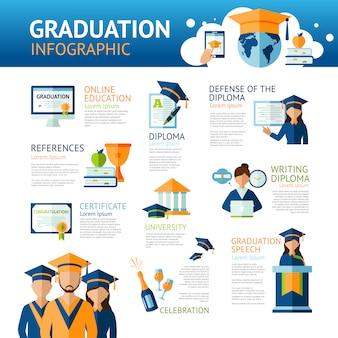 Zestaw infografiki ukończenia szkoły