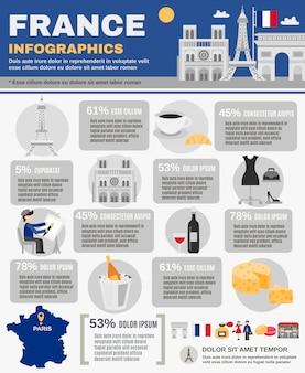 Zestaw infographic francji