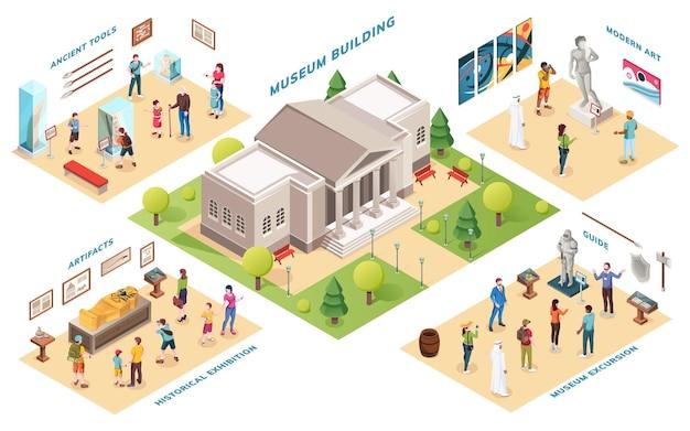 Zestaw izolowanych sal wystawowych i budynku muzeum. izometryczna galeria sztuki współczesnej i wystawa historyczna, wycieczka turystyczna z przewodnikiem i starożytnymi narzędziami. pomnik i sarkofag. ludzie i kurator