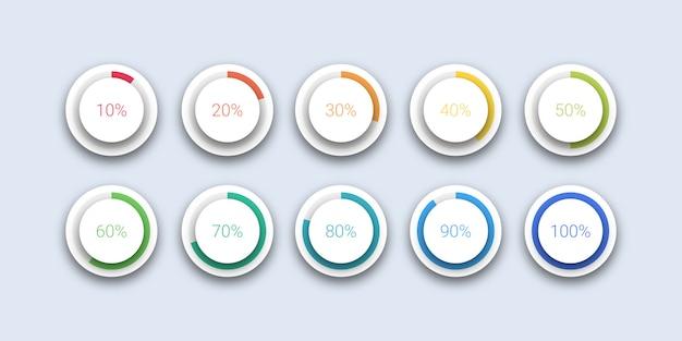 Zestaw kolekcja ładowanie procentowe koło
