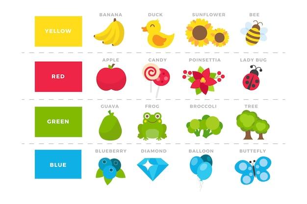 Zestaw kolorów i słownictwa angielskiego