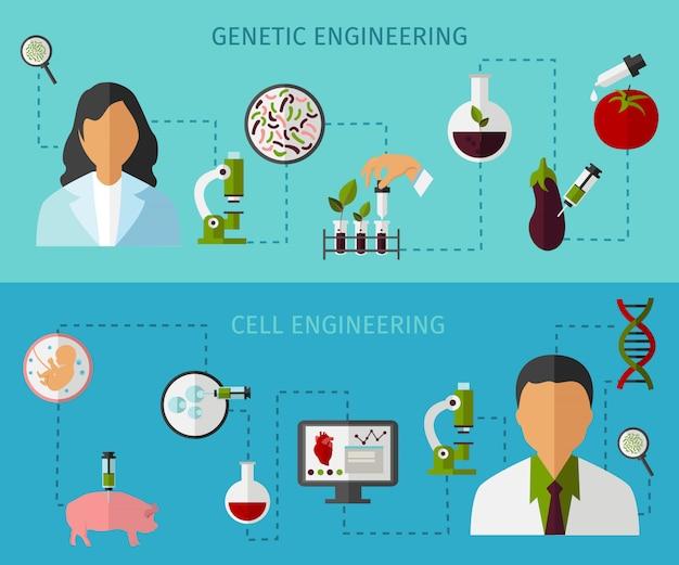 Zestaw kolorowych banerów biotechnologii