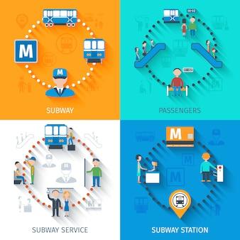 Zestaw koncepcji projektu metra