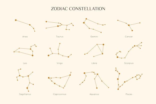Zestaw konstelacji zodiaku w minimalistycznym stylu liniowym. wektor zbiór symboli horoskopu - baran, byk, bliźnięta, rak, lew, panna, waga, skorpion, strzelec, koziorożec, wodnik, ryby