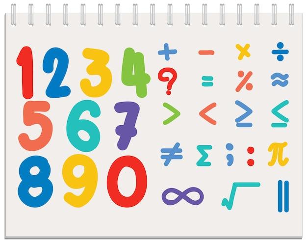 Zestaw liczb i symboli matematycznych