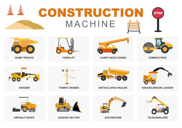 Zestaw maszyn budowlanych ilustracji wektorowych nieruchomości. istnieją różne typy ciężarówek, samochodów ciężarowych, znaków drogowych i maszyn