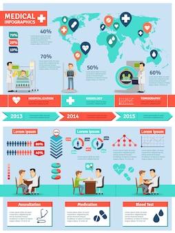 Zestaw medyczny infografiki
