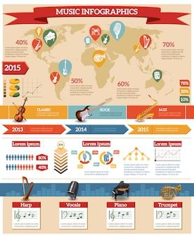 Zestaw muzyczny infografiki