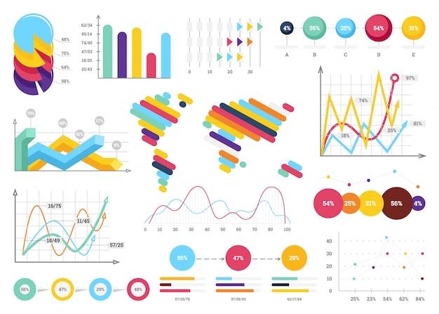 Zestaw najbardziej przydatnych elementów infographic